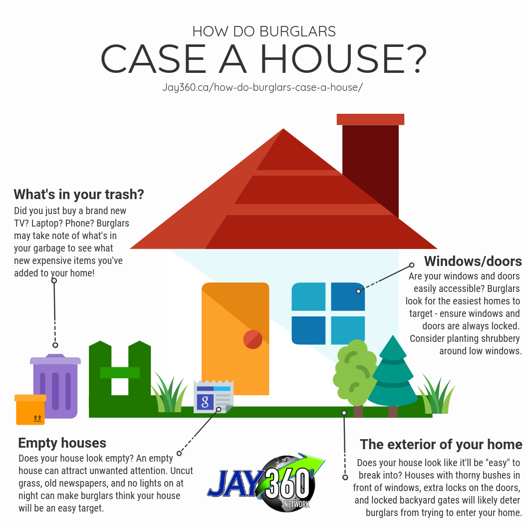 How do burglars case a house infographic
